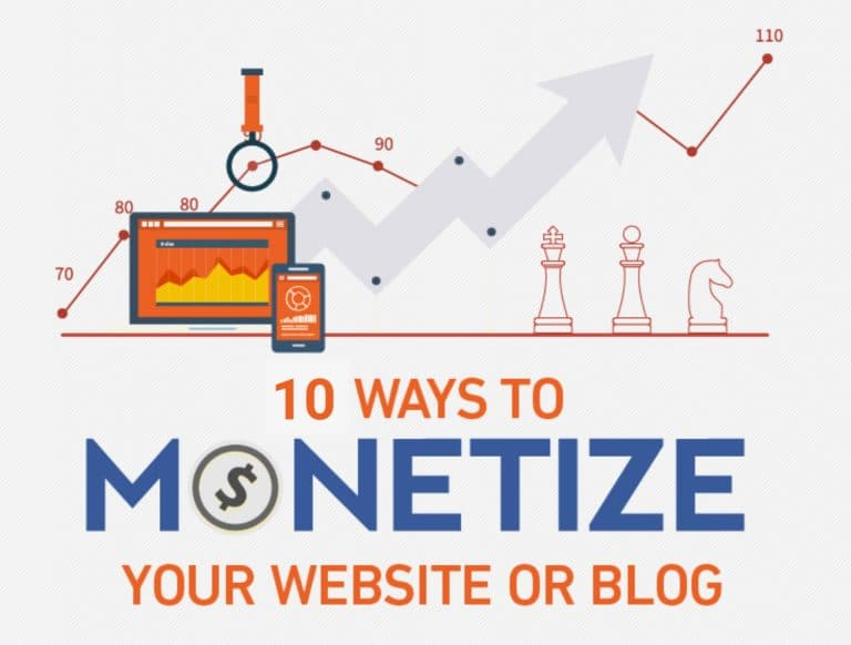 Read more about the article 10 Proven Ways to Monetise a Website